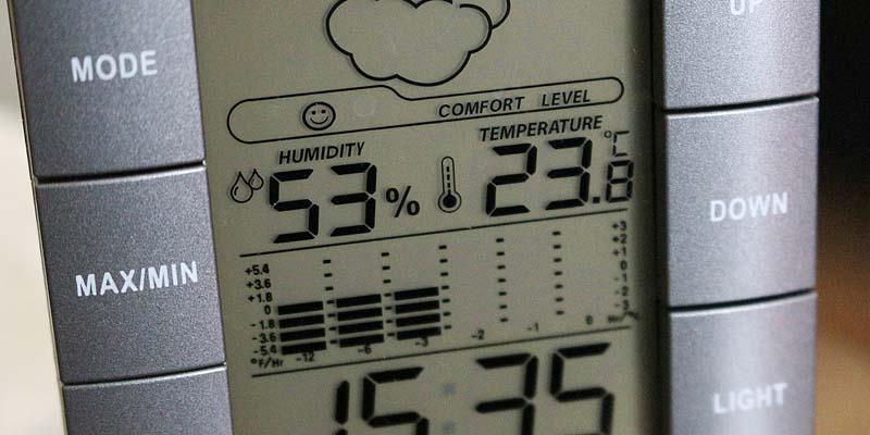 Room Humidity control